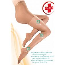 Колготки Medica Relax 20 den с антицеллюлитным эффектом  Противоварикозные колготки, моделирующие беёдра и ягодицы с антицеллюлитным деи¶ствием, с ALOE VERA, которыи¶ увлажняет кожу и дает чувство комфорта.