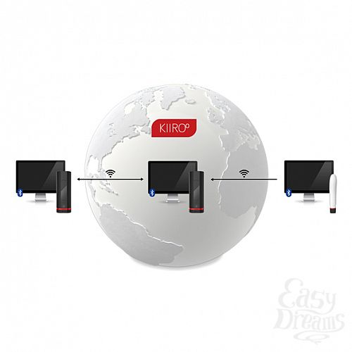 Фотография 4 KIIROO Мастурбатор для киберсекса KIIROO - Onyx Teledildonic masturbator